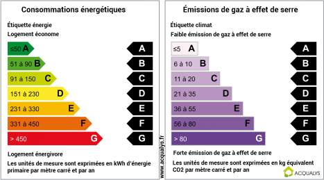 Diagnostic de Performance Energétique Doc Acqualys