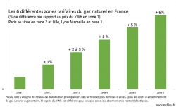 Zones de distribution de gaz naturel sept 2015 Picbleu